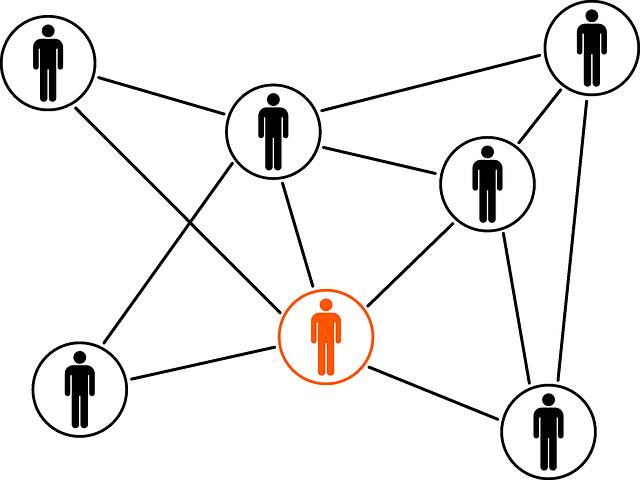 Soziale Netzwerke im Bewerbungsprozess